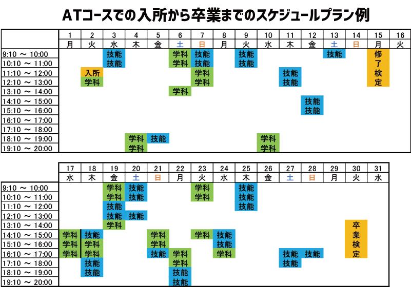 ATコースのスケジュール例